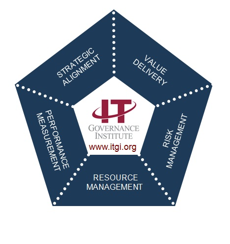IT Governance ITGI